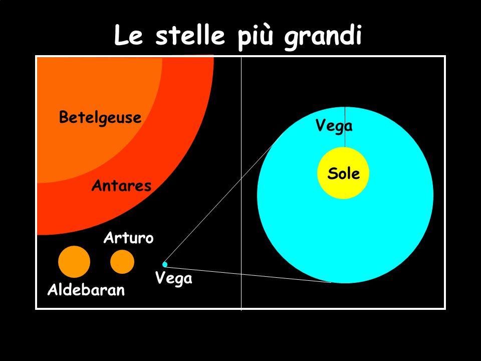 Le stelle più grandi Betelgeuse Vega Sole Antares Arturo Vega