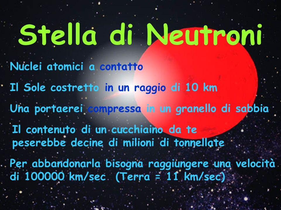 Stella di Neutroni Nuclei atomici a contatto