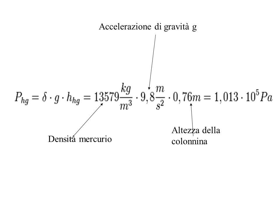 Accelerazione di gravità g