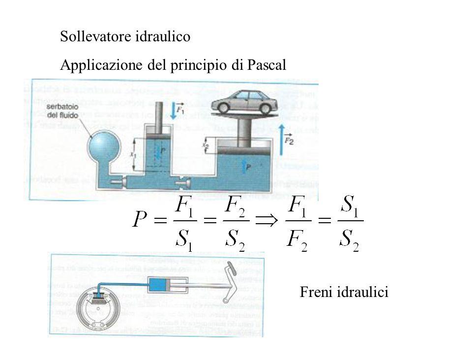Sollevatore idraulico