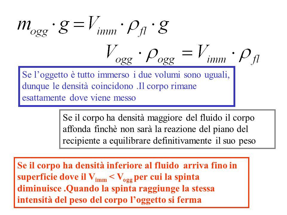 Se l'oggetto è tutto immerso i due volumi sono uguali, dunque le densità coincidono .Il corpo rimane esattamente dove viene messo