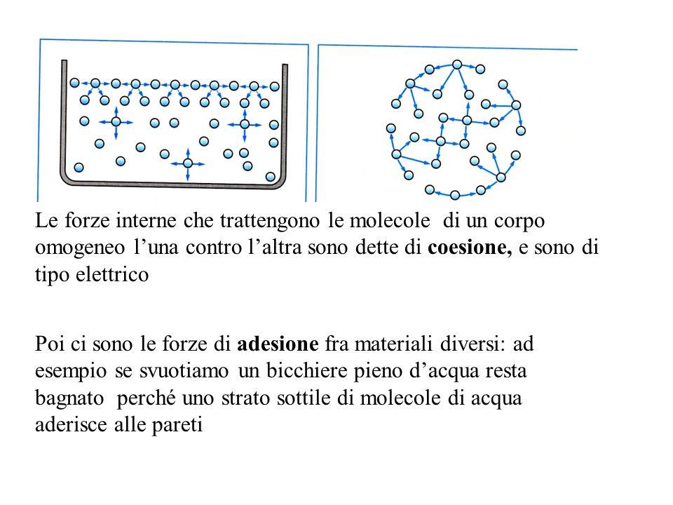Le forze interne che trattengono le molecole di un corpo omogeneo l'una contro l'altra sono dette di coesione, e sono di tipo elettrico