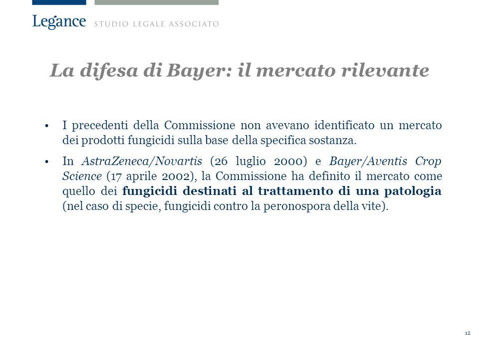 La difesa di Bayer: il mercato rilevante