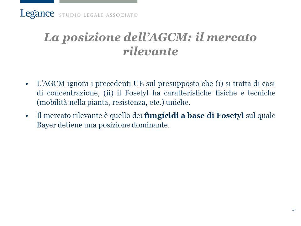 La posizione dell'AGCM: il mercato rilevante