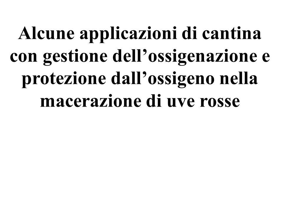 Alcune applicazioni di cantina con gestione dell'ossigenazione e protezione dall'ossigeno nella macerazione di uve rosse