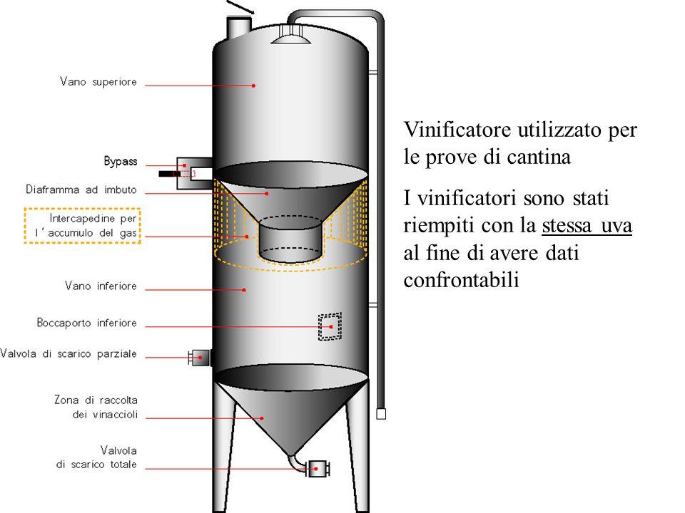Vinificatore utilizzato per le prove di cantina