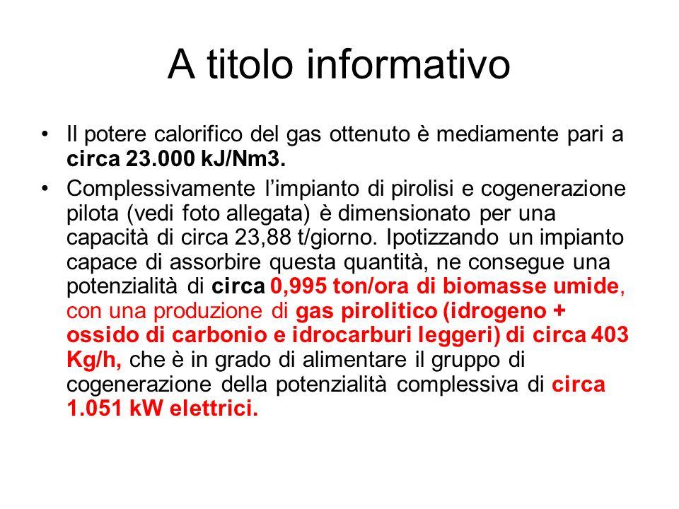 A titolo informativoIl potere calorifico del gas ottenuto è mediamente pari a circa 23.000 kJ/Nm3.