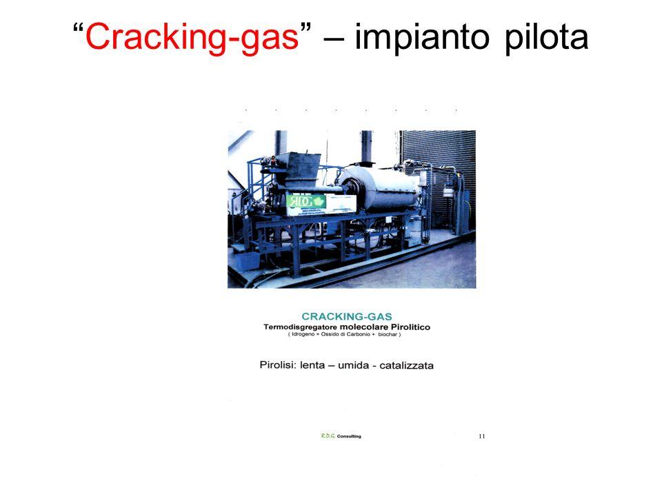 Cracking-gas – impianto pilota