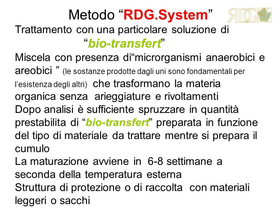 Metodo RDG.System bio-transfert