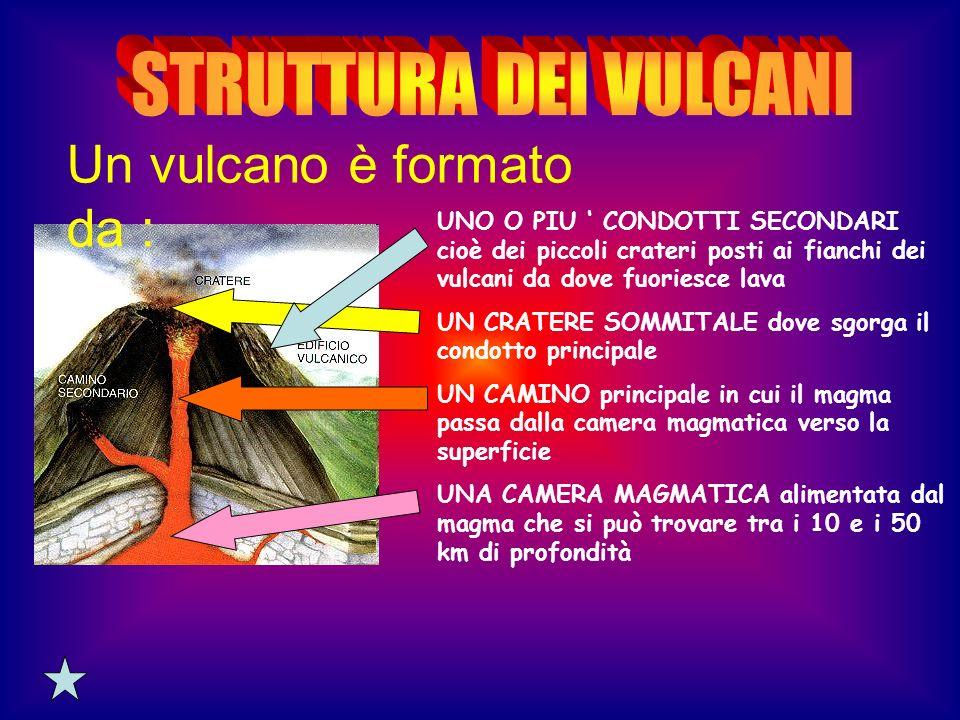 Un vulcano è formato da :