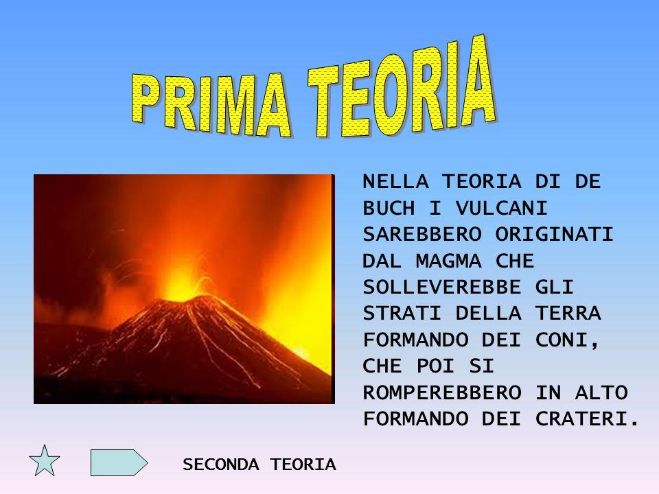 PRIMA TEORIA