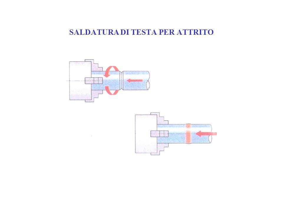 SALDATURA DI TESTA PER ATTRITO