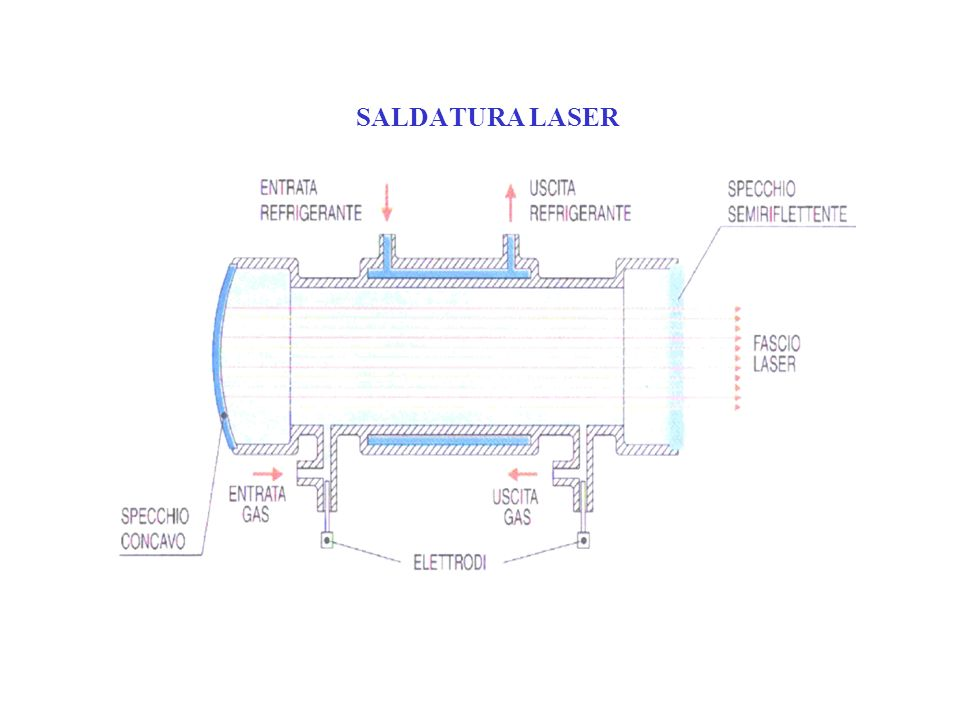 SALDATURA LASER