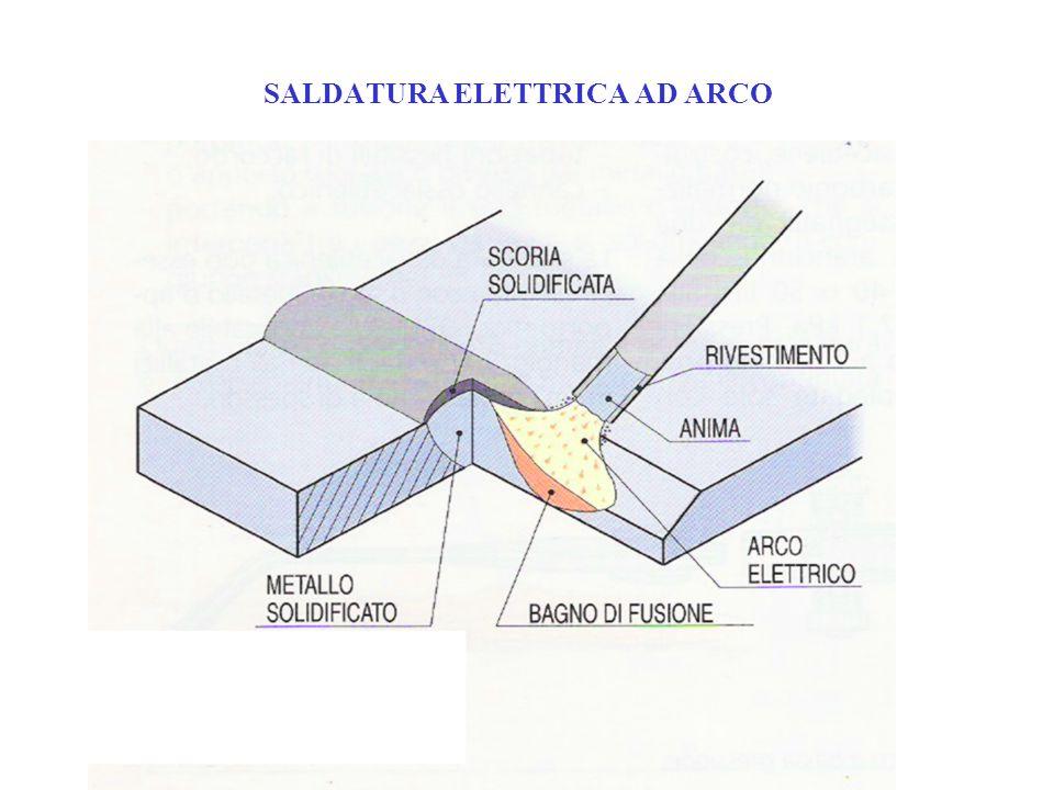 SALDATURA ELETTRICA AD ARCO
