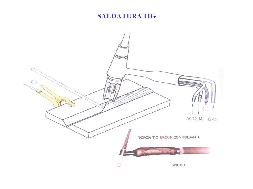 SALDATURA TIG