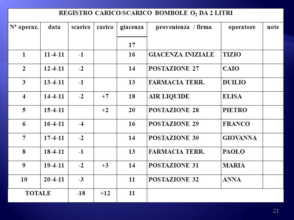 REGISTRO CARICO/SCARICO BOMBOLE O2 DA 2 LITRI