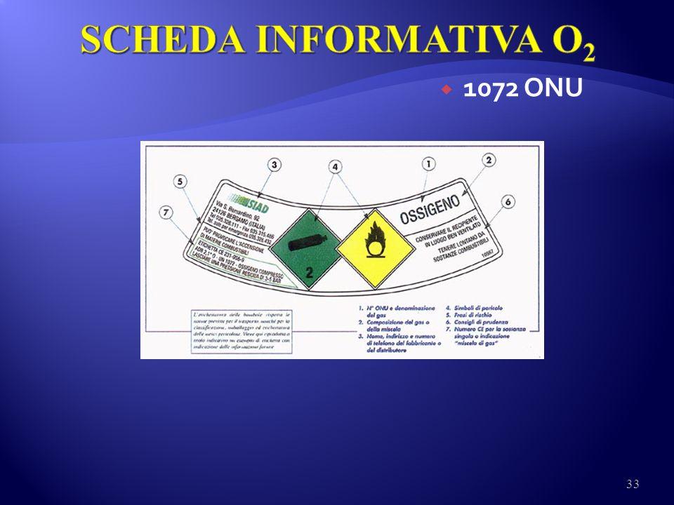 SCHEDA INFORMATIVA O2 1072 ONU
