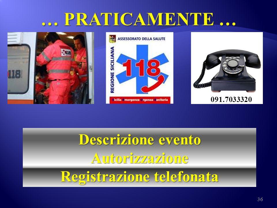 Registrazione telefonata