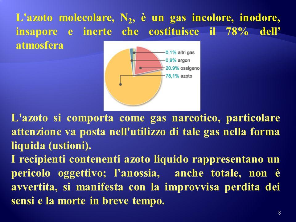 L azoto molecolare, N2, è un gas incolore, inodore, insapore e inerte che costituisce il 78% dell' atmosfera