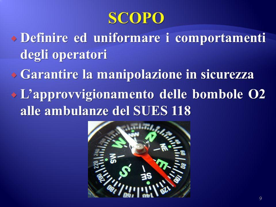 SCOPO Definire ed uniformare i comportamenti degli operatori