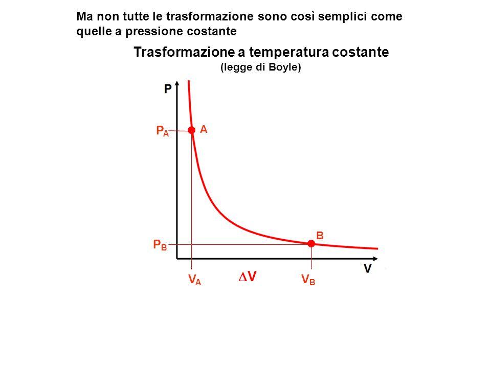 Trasformazione a temperatura costante
