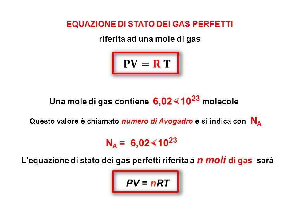 NA = 6,021023 PV = nRT EQUAZIONE DI STATO DEI GAS PERFETTI