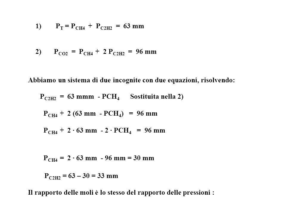 1) PT = PCH4 + PC2H2 = 63 mm 2) PCO2 = PCH4 + 2 PC2H2 = 96 mm.