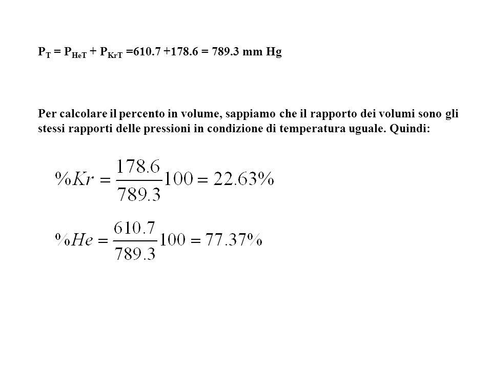 PT = PHeT + PKrT =610.7 +178.6 = 789.3 mm Hg