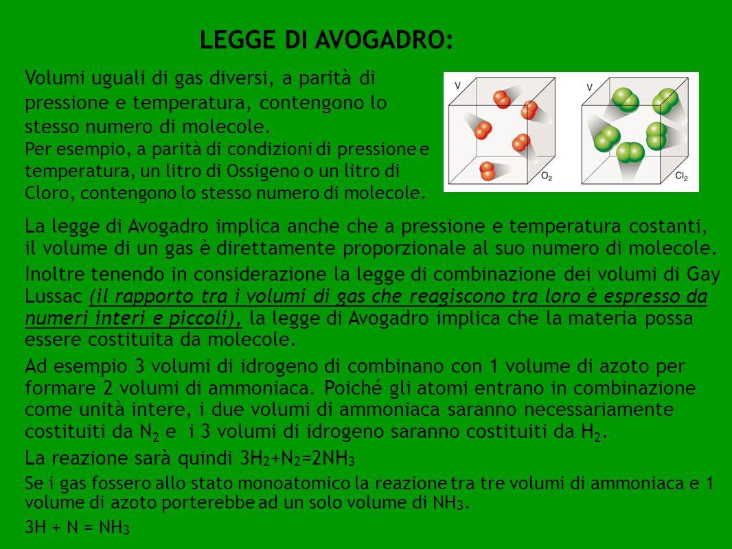 Dispense prodotte nel corso pof giochi della chimica 2012 ppt scaricare - Volumi uguali di gas diversi ...