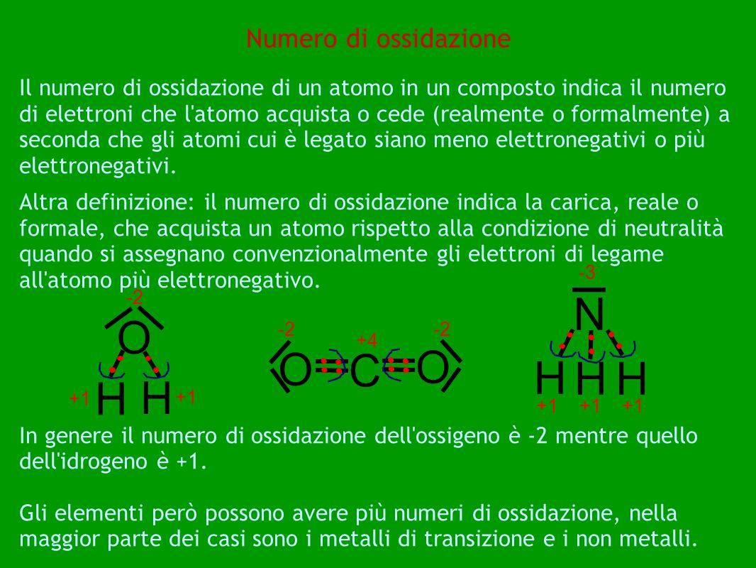 N O C H Numero di ossidazione