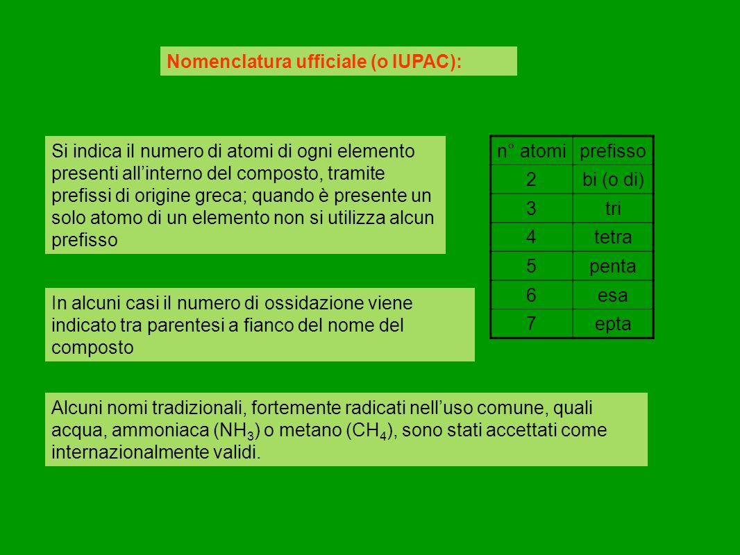 Nomenclatura ufficiale (o IUPAC):