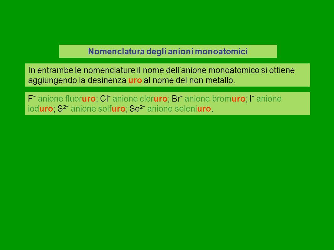 Nomenclatura degli anioni monoatomici
