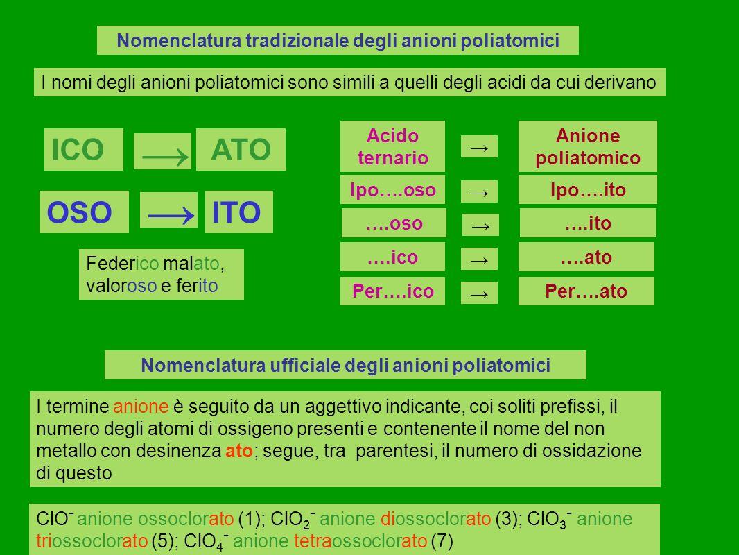 → → ICO ATO OSO ITO Nomenclatura tradizionale degli anioni poliatomici