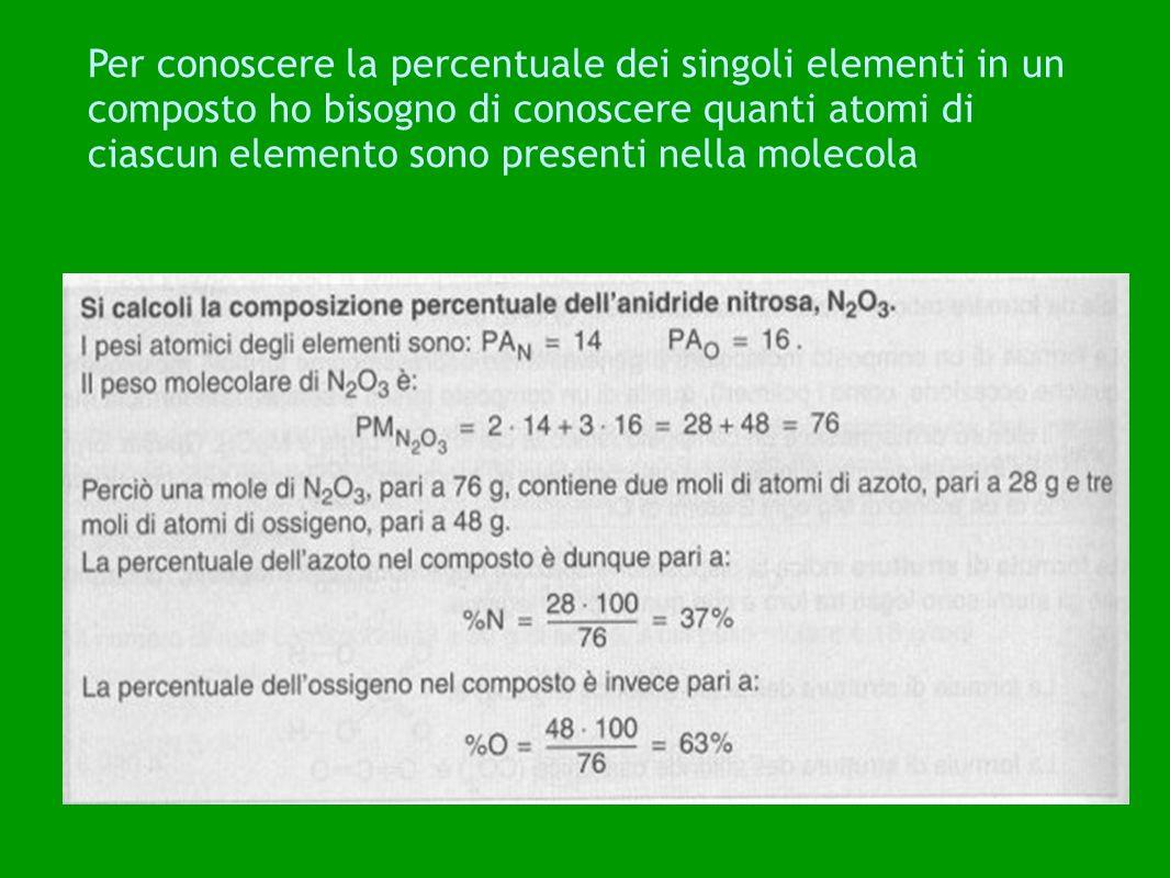 Per conoscere la percentuale dei singoli elementi in un composto ho bisogno di conoscere quanti atomi di ciascun elemento sono presenti nella molecola