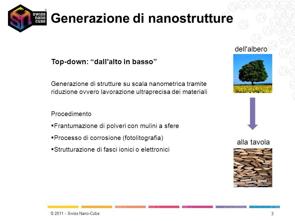 Generazione di nanostrutture