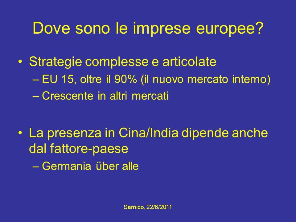 Dove sono le imprese europee