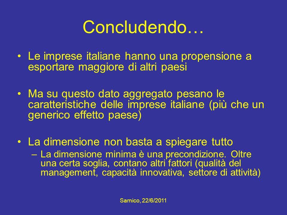 Concludendo… Le imprese italiane hanno una propensione a esportare maggiore di altri paesi.