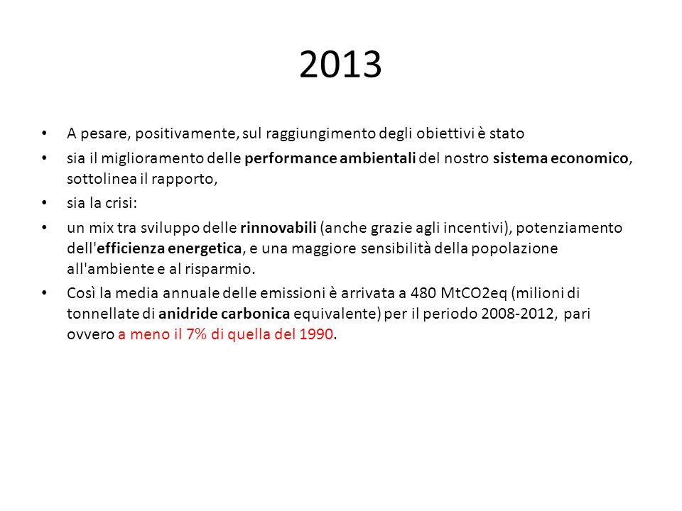 2013 A pesare, positivamente, sul raggiungimento degli obiettivi è stato.