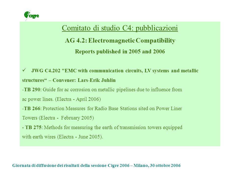 Comitato di studio C4: pubblicazioni