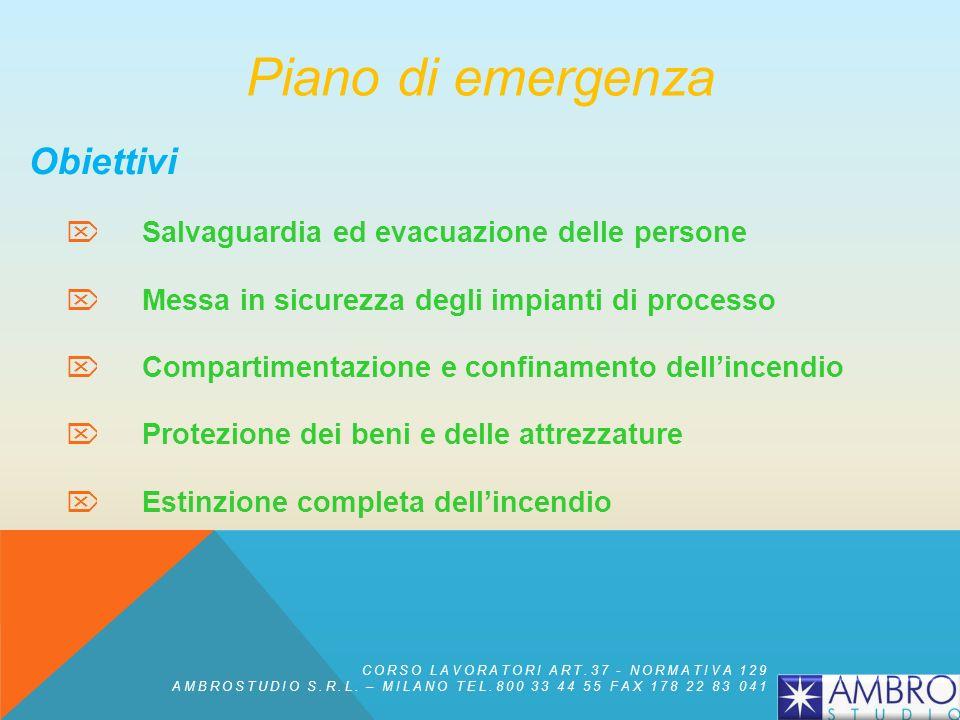 Piano di emergenza Obiettivi Salvaguardia ed evacuazione delle persone