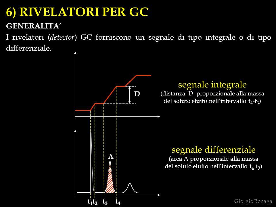 6) RIVELATORI PER GC segnale integrale segnale differenziale