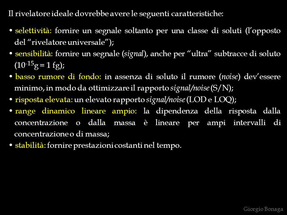 Il rivelatore ideale dovrebbe avere le seguenti caratteristiche: