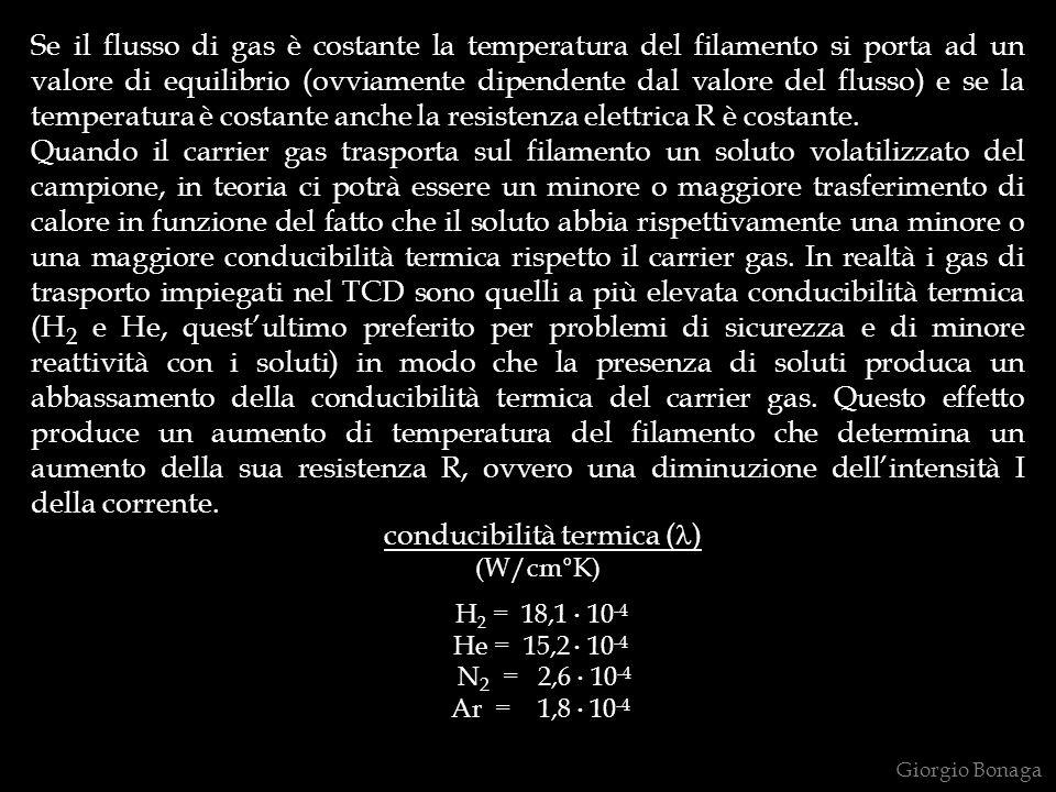 conducibilità termica (l)