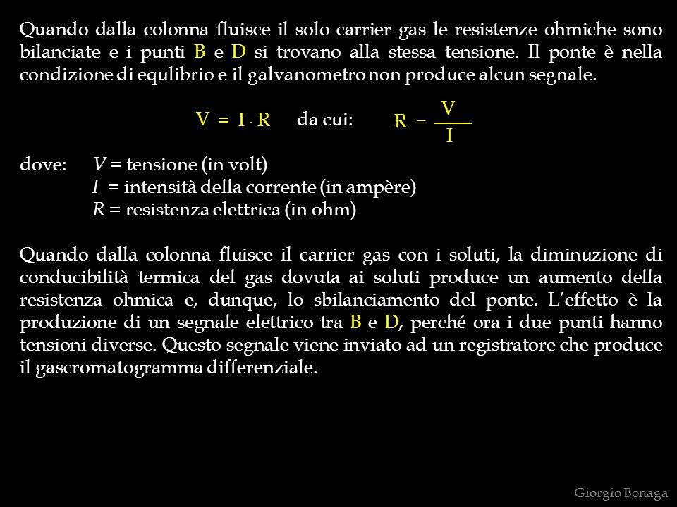 dove: V = tensione (in volt) I = intensità della corrente (in ampère)