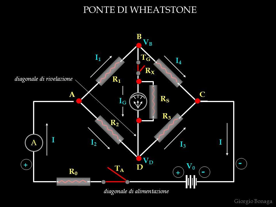 PONTE DI WHEATSTONE - - B VB I1 TG I4 RX R1 A C RS IG R3 R2 A I I2 I
