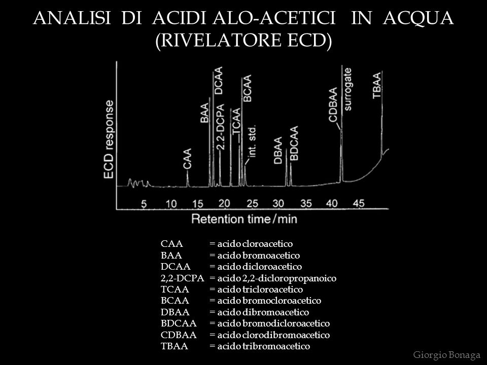 ANALISI DI ACIDI ALO-ACETICI IN ACQUA (RIVELATORE ECD)