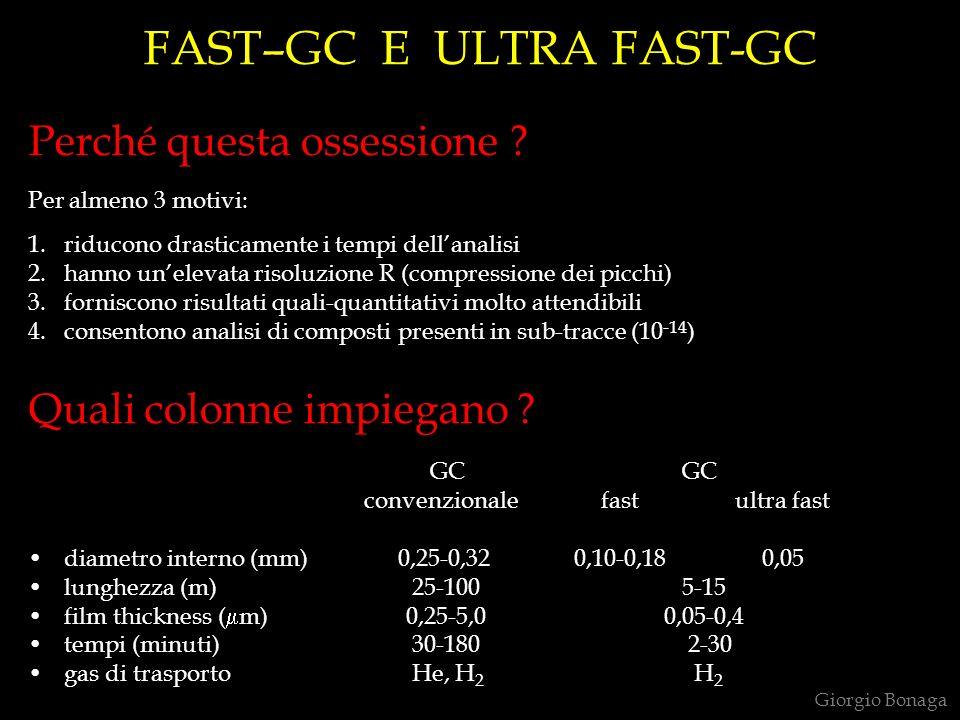 FAST–GC E ULTRA FAST-GC