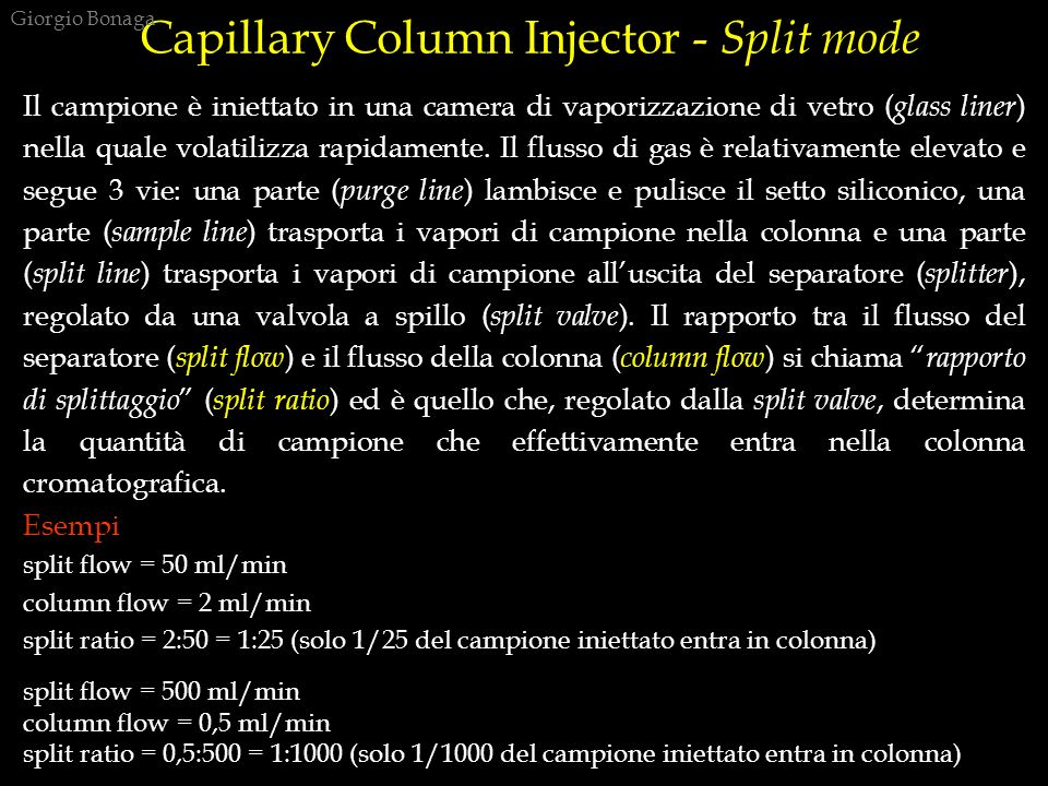 Capillary Column Injector - Split mode