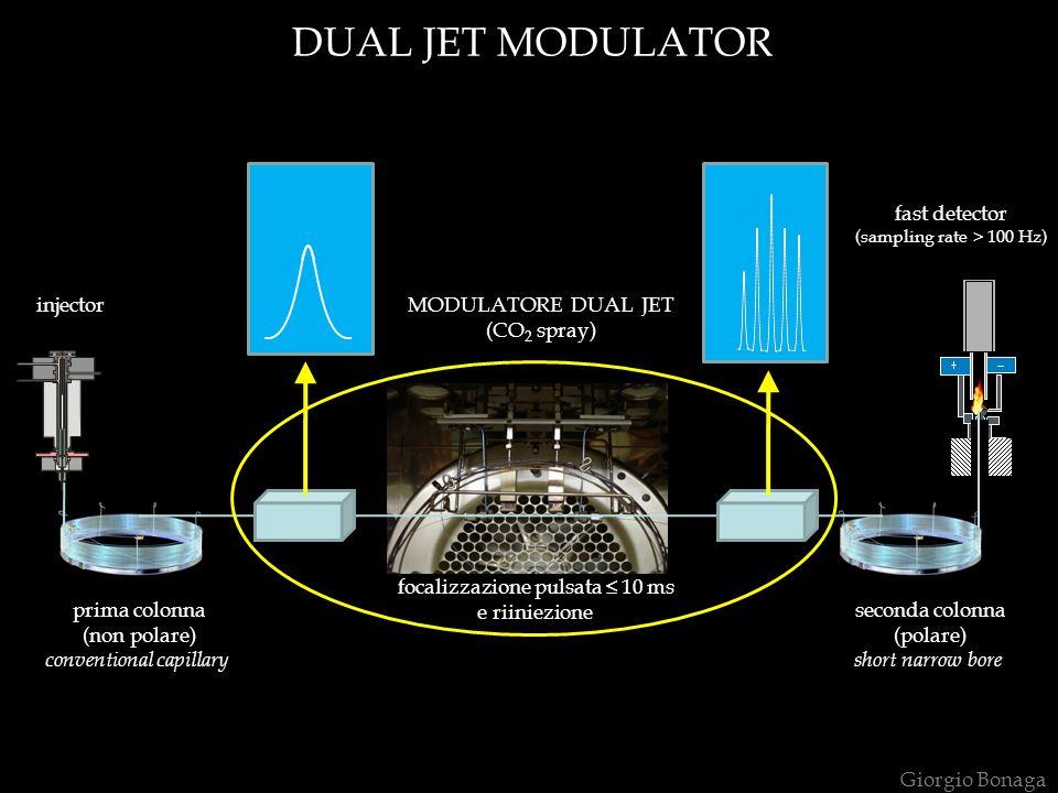 DUAL JET MODULATOR fast detector injector MODULATORE DUAL JET