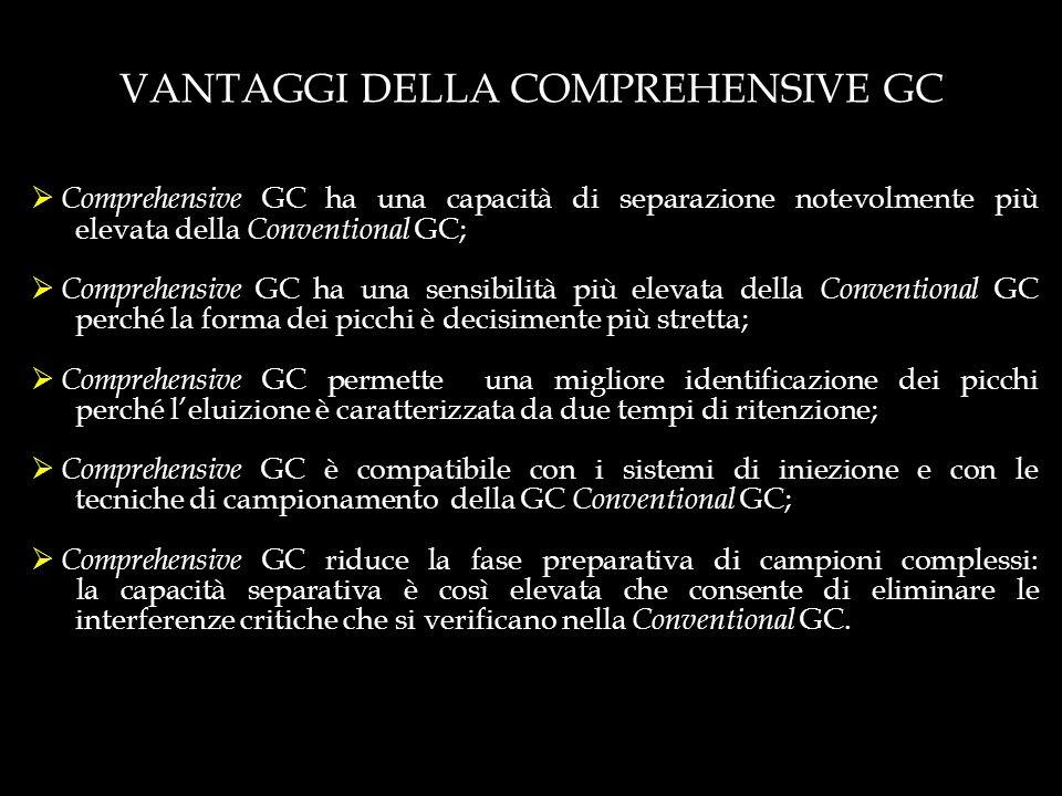 VANTAGGI DELLA COMPREHENSIVE GC